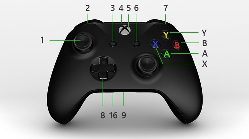 how to turn off xbox one controller